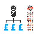 kid pound expenses icon with dating bonus vector image