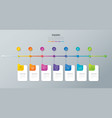 timeline infographics design with 7 options vector image