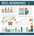Hotel infographics set vector image