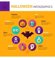 Halloween Concept Infographics vector image