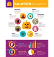 Halloween Big Infographics vector image