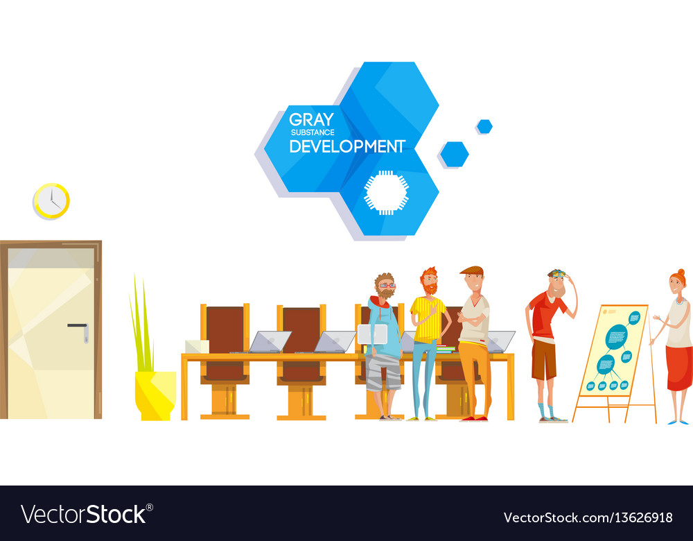 Software development meeting composition vector