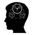 mechanics of human mind vector image
