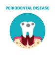 Periodontal disease icon vector image