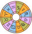 zodiak vector image vector image