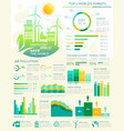 infographics for earth day eco environment vector image
