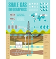 Shale Gas Infographic Template vector image