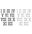 roman numerals vitage gothic numbers on white vector image