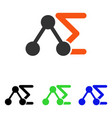 chemical formula flat icon vector image