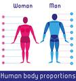 HumanBody vector image