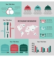 Restaurant with infographic elements vector image