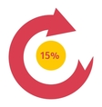 Loading circle 15 percent icon flat style vector image
