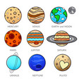 Icons planet of solar system vector image