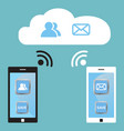 cloud technology white and black smart phones vector image