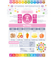 retinol vitamin a food icons healthy eating flat vector image