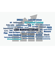 lean manufacturing words vector image