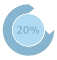 Loading circle 20 percent icon flat style vector image