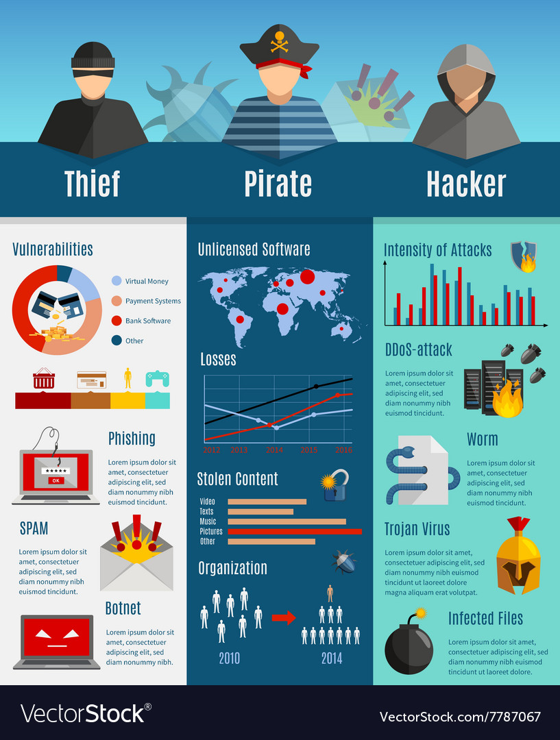 Hacker infographics layout vector