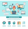 Online Education Training Infographics vector image