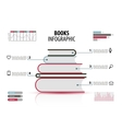 set of books infographic with steps vector image