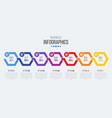 7 steps timeline infographic template with arrows vector image