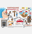 earthquake infographics elements how to protect vector image
