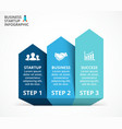 arrows infographic diagram graph vector image
