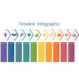 timeline infographic 10 color arrows vector image