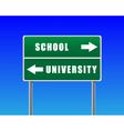 roadsign school university sky background vector image vector image
