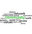 word cloud community vector image vector image