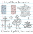 symbols of France vector image