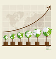 Ecology Infographics design elements Graph of vector image