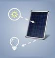 solar energy infographic vector image