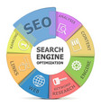 SEO system vector image