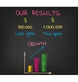 Diargam and Graphs vector image vector image