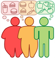 Obesity eating habits vector image
