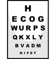 Reading chart for ophthalmologist vector image vector image