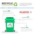 rubbish container for plastic waste infographic vector image