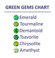 gems green color chart vector image