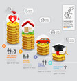 Gold coins money stack infographics template vector image
