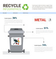 rubbish container for metal waste infographic vector image