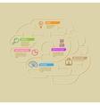 Line Brain Infographic vector image