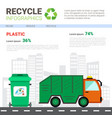 recycle infographic banner waste truck vector image