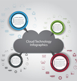 Cloud Technology Infographics vector image