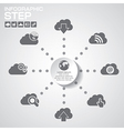 Cloud computing and data management vector image