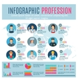 Professions Infographics Set vector image vector image
