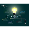 Creative light bulb with options vector image
