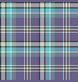 cool colors fabric texture square pixel seamless vector image