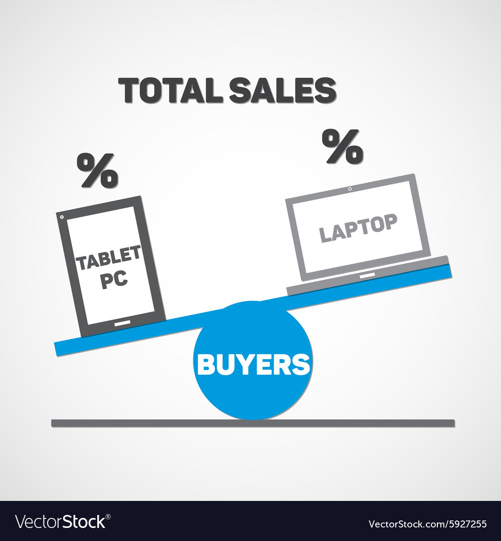 Tablets and laptops vector