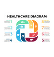 plus infographic medical diagram vector image